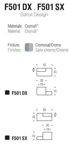 f501dx-f501sx-t