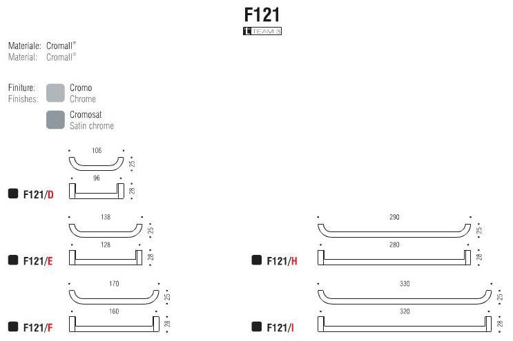 f121-t