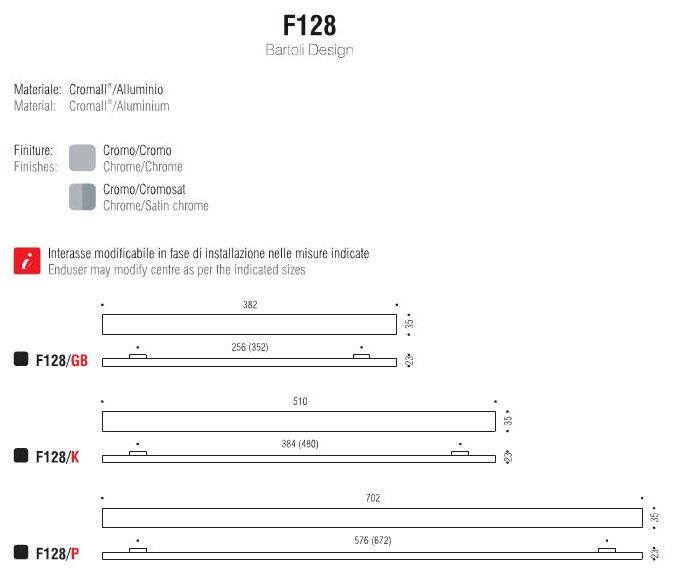 f128-t